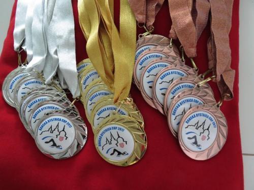 Medaile pre najlepších